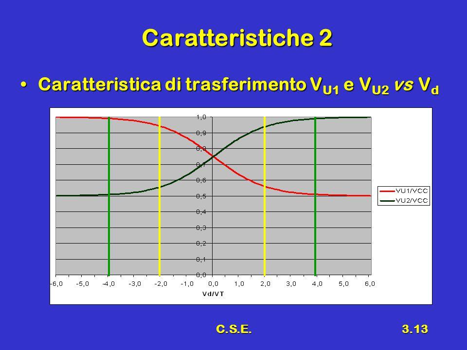 C.S.E.3.13 Caratteristiche 2 Caratteristica di trasferimento V U1 e V U2 vs V dCaratteristica di trasferimento V U1 e V U2 vs V d