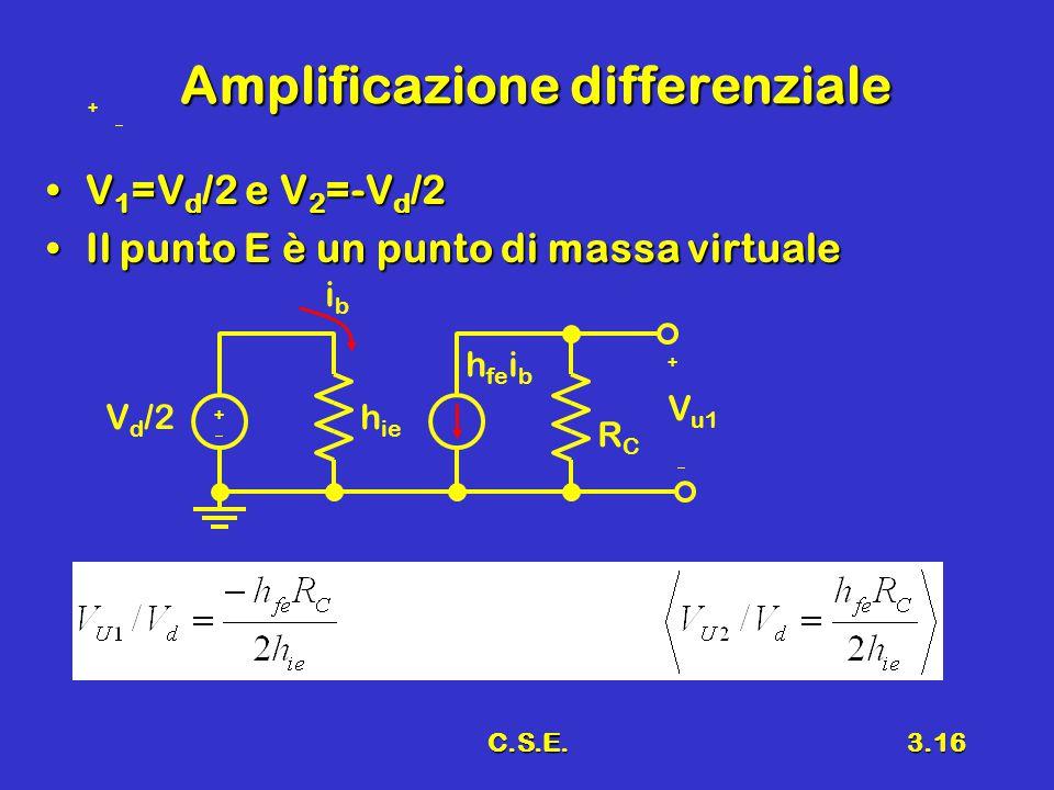 C.S.E.3.16 Amplificazione differenziale V 1 =V d /2 e V 2 =-V d /2V 1 =V d /2 e V 2 =-V d /2 Il punto E è un punto di massa virtualeIl punto E è un pu