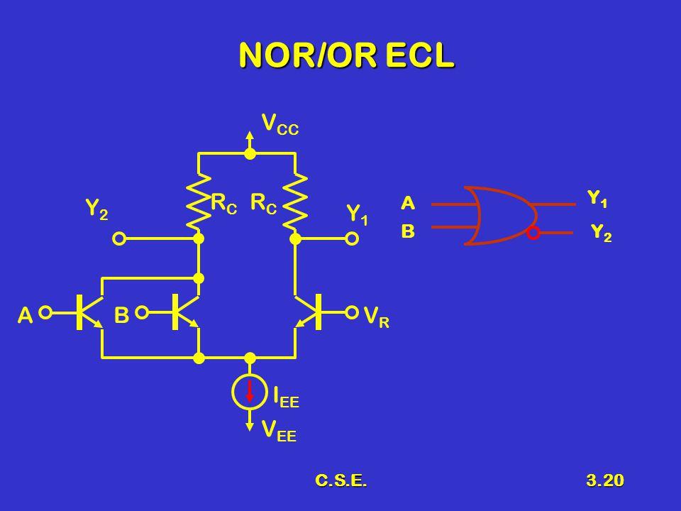 C.S.E.3.20 NOR/OR ECL RCRC RCRC BVRVR I EE Y2Y2 V CC V EE A Y1Y1 A B Y1Y1 Y2Y2