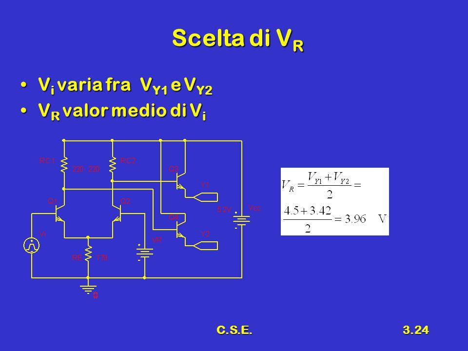 C.S.E.3.24 Scelta di V R V i varia fra V Y1 e V Y2V i varia fra V Y1 e V Y2 V R valor medio di V iV R valor medio di V i