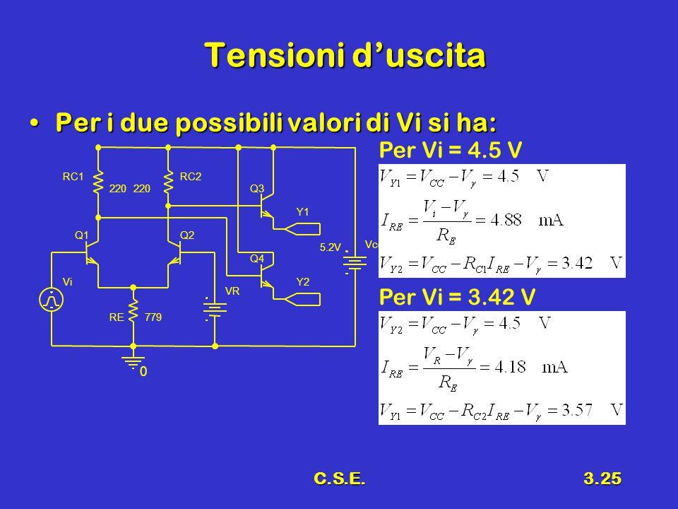 C.S.E.3.25 Tensioni d'uscita Per i due possibili valori di Vi si ha:Per i due possibili valori di Vi si ha: 0 Q1 RC1 220 RC2 220 Q2 RE779 Vcc 5.2V Q3