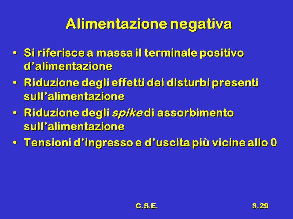 C.S.E.3.29 Alimentazione negativa Si riferisce a massa il terminale positivo d'alimentazioneSi riferisce a massa il terminale positivo d'alimentazione