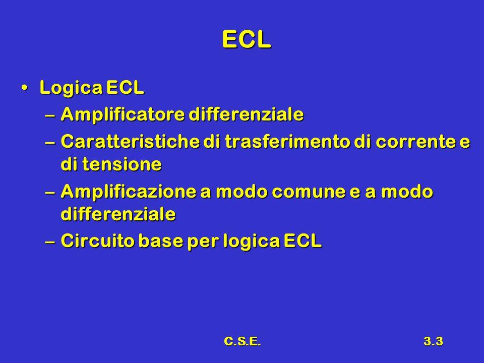 C.S.E.3.3 ECL Logica ECLLogica ECL –Amplificatore differenziale –Caratteristiche di trasferimento di corrente e di tensione –Amplificazione a modo com