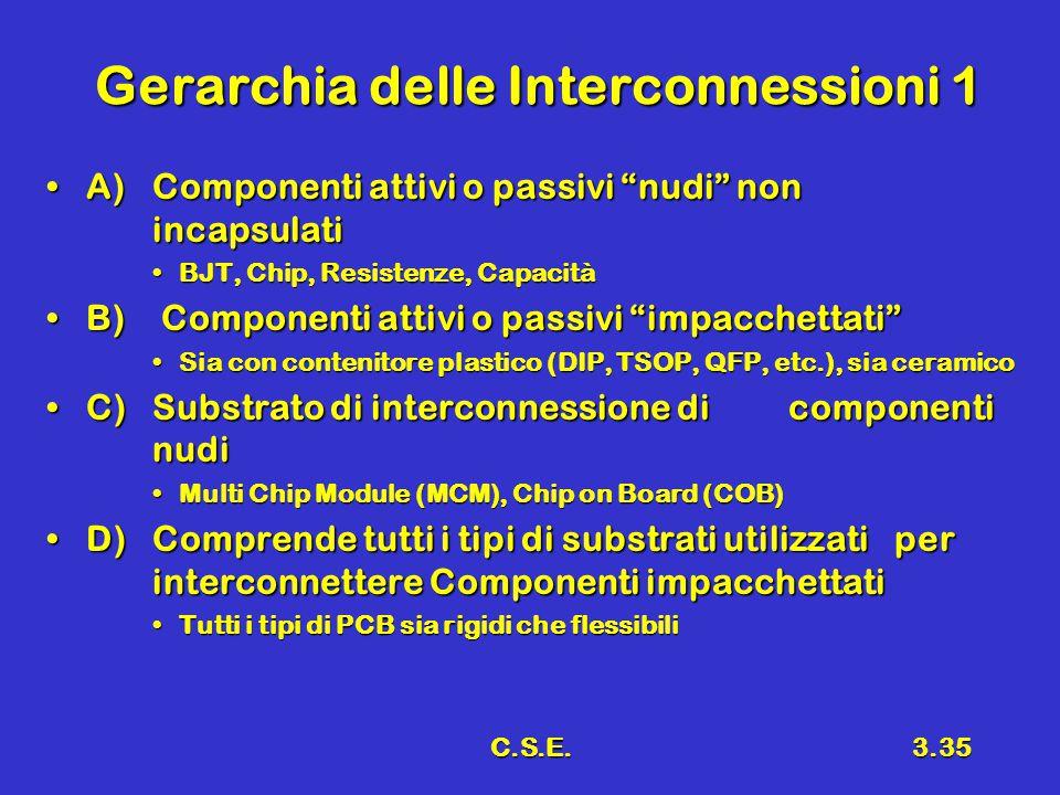 """C.S.E.3.35 Gerarchia delle Interconnessioni 1 A)Componenti attivi o passivi """"nudi"""" non incapsulatiA)Componenti attivi o passivi """"nudi"""" non incapsulati"""