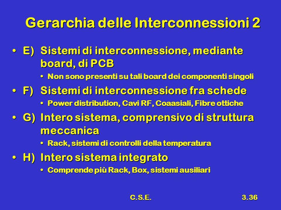 C.S.E.3.36 Gerarchia delle Interconnessioni 2 E)Sistemi di interconnessione, mediante board, di PCBE)Sistemi di interconnessione, mediante board, di P