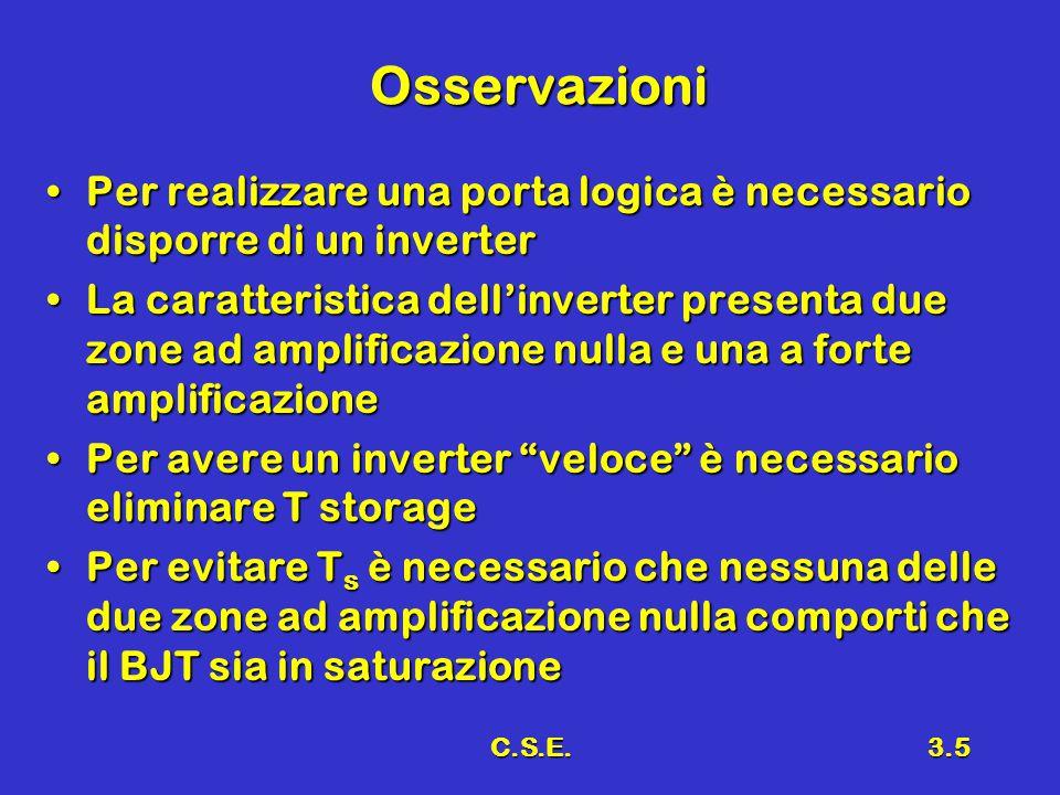 C.S.E.3.5 Osservazioni Per realizzare una porta logica è necessario disporre di un inverterPer realizzare una porta logica è necessario disporre di un