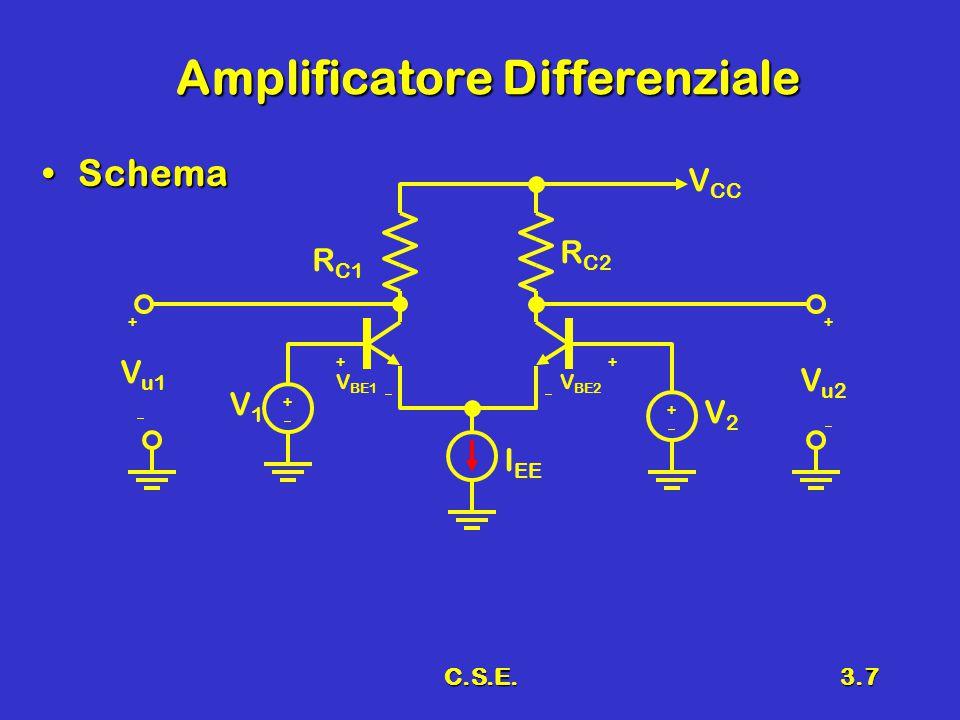 C.S.E.3.7 Amplificatore Differenziale SchemaSchema V BE1 R C1 R C2  V1V1 ++  V BE2 ++ V2V2 ++ I EE V u2 V u1 ++   V CC