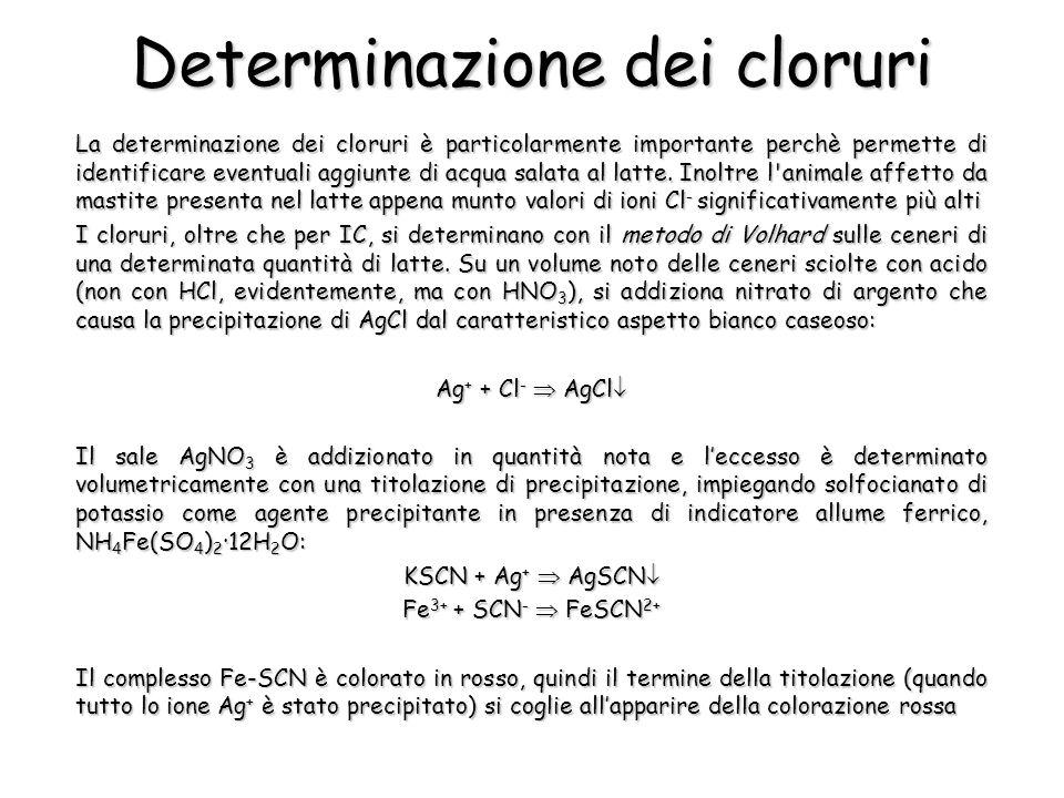 Determinazione dei cloruri La determinazione dei cloruri è particolarmente importante perchè permette di identificare eventuali aggiunte di acqua salata al latte.