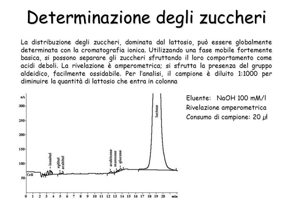 Determinazione degli zuccheri La distribuzione degli zuccheri, dominata dal lattosio, può essere globalmente determinata con la cromatografia ionica.