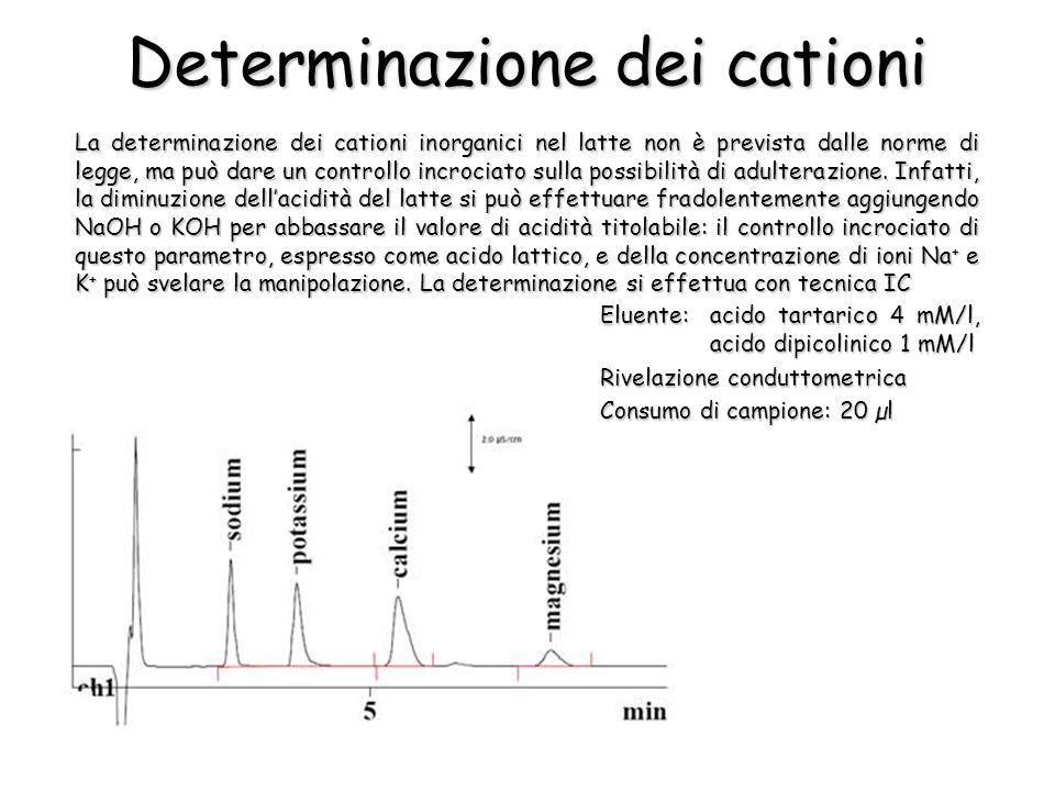 Determinazione dei cationi La determinazione dei cationi inorganici nel latte non è prevista dalle norme di legge, ma può dare un controllo incrociato sulla possibilità di adulterazione.