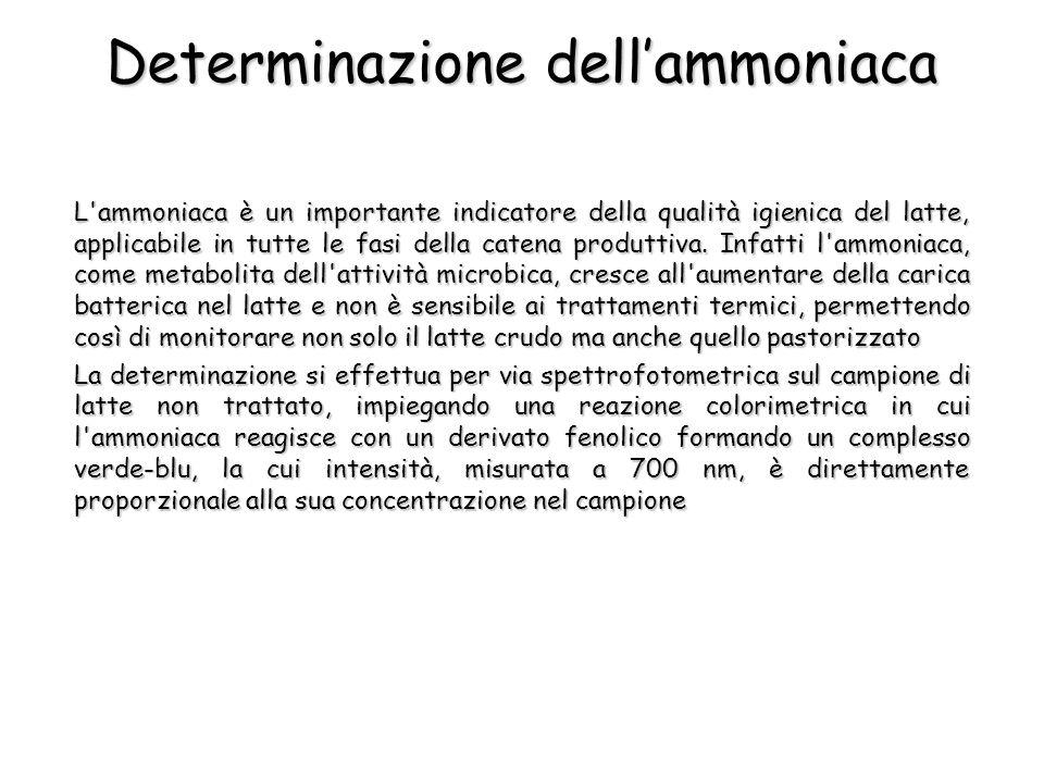 Determinazione dell'ammoniaca L ammoniaca è un importante indicatore della qualità igienica del latte, applicabile in tutte le fasi della catena produttiva.