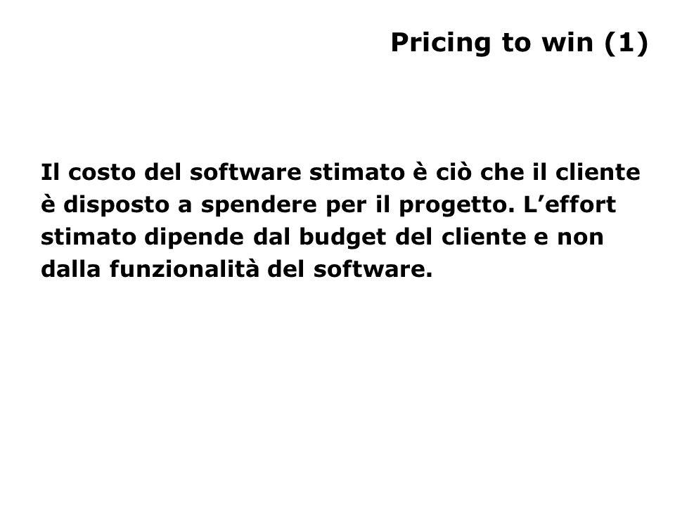 Pricing to win (1) Il costo del software stimato è ciò che il cliente è disposto a spendere per il progetto. L'effort stimato dipende dal budget del c