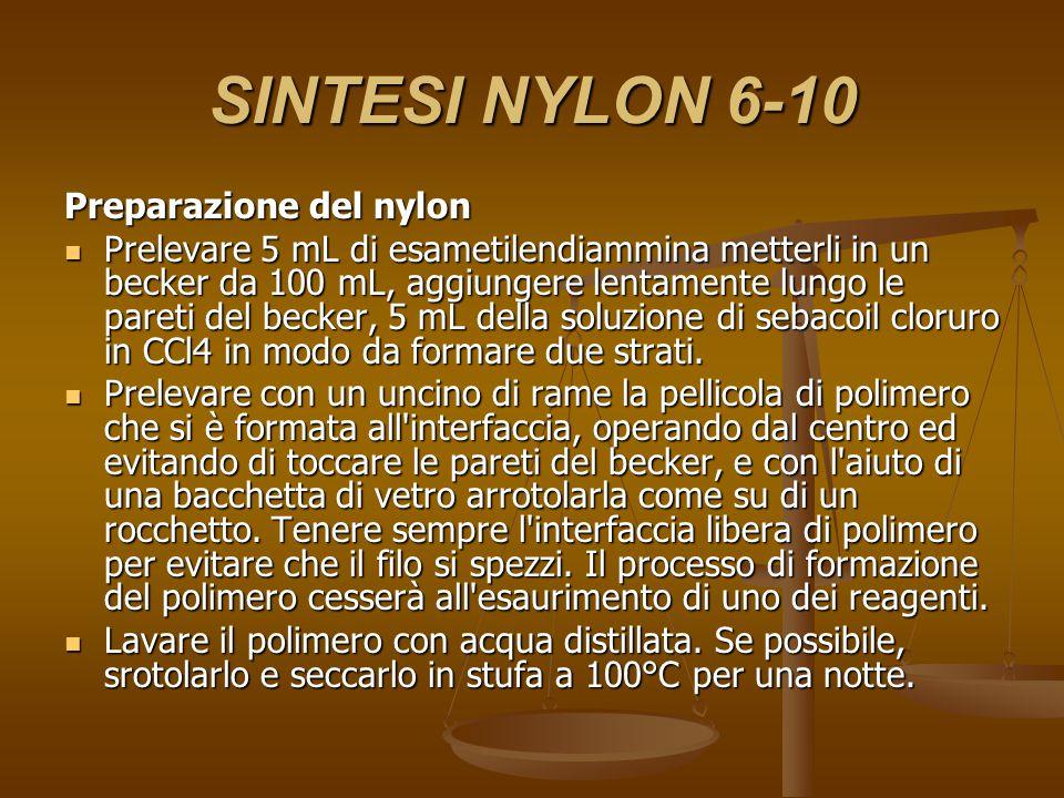 SINTESI NYLON 6-10 Preparazione del nylon Prelevare 5 mL di esametilendiammina metterli in un becker da 100 mL, aggiungere lentamente lungo le pareti