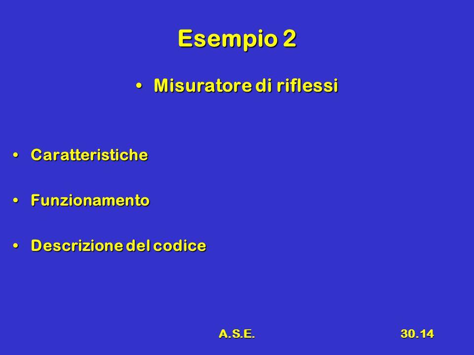 A.S.E.30.14 Esempio 2 Misuratore di riflessiMisuratore di riflessi CaratteristicheCaratteristiche FunzionamentoFunzionamento Descrizione del codiceDes