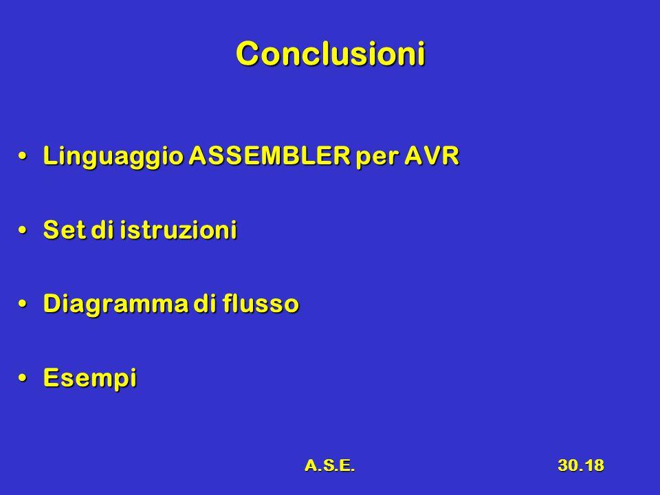 A.S.E.30.18 Conclusioni Linguaggio ASSEMBLER per AVRLinguaggio ASSEMBLER per AVR Set di istruzioniSet di istruzioni Diagramma di flussoDiagramma di fl