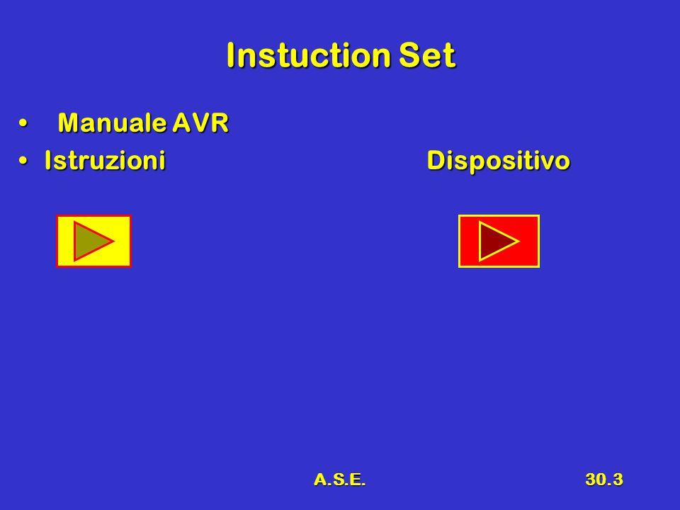 A.S.E.30.3 Instuction Set Manuale AVR Manuale AVR IstruzioniDispositivoIstruzioniDispositivo