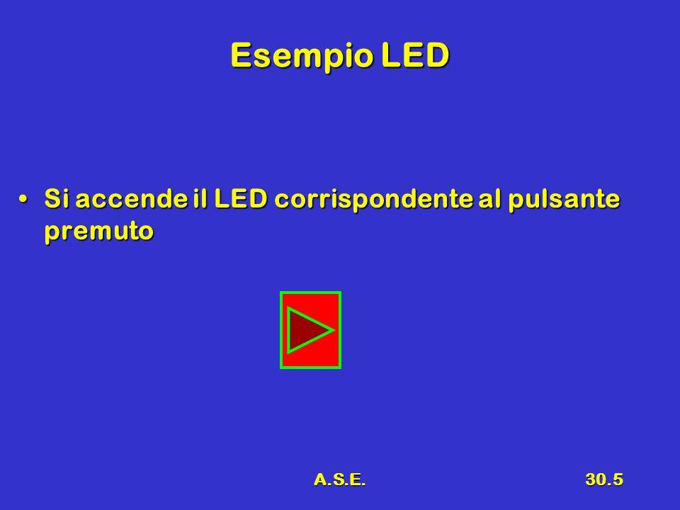 A.S.E.30.5 Esempio LED Si accende il LED corrispondente al pulsante premutoSi accende il LED corrispondente al pulsante premuto