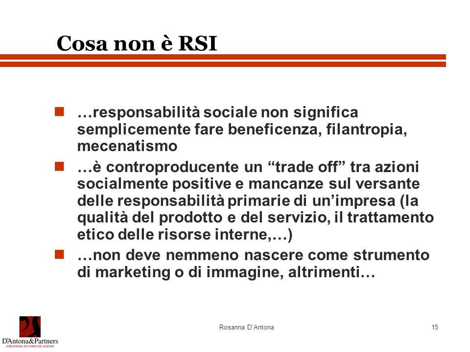 Rosanna D'Antona15 Cosa non è RSI …responsabilità sociale non significa semplicemente fare beneficenza, filantropia, mecenatismo …è controproducente u
