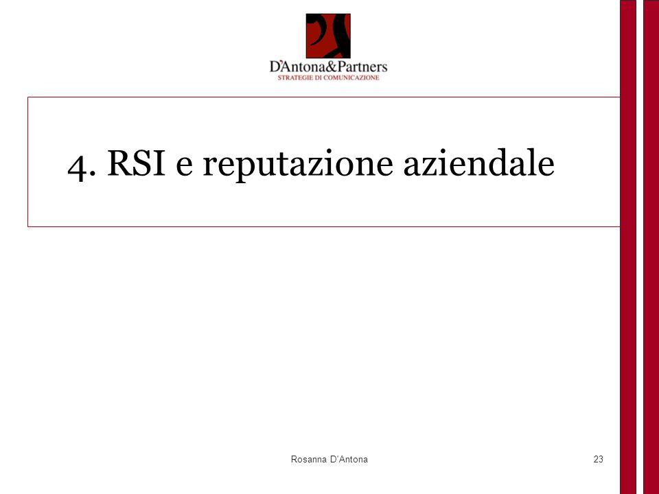 Rosanna D'Antona23 4. RSI e reputazione aziendale