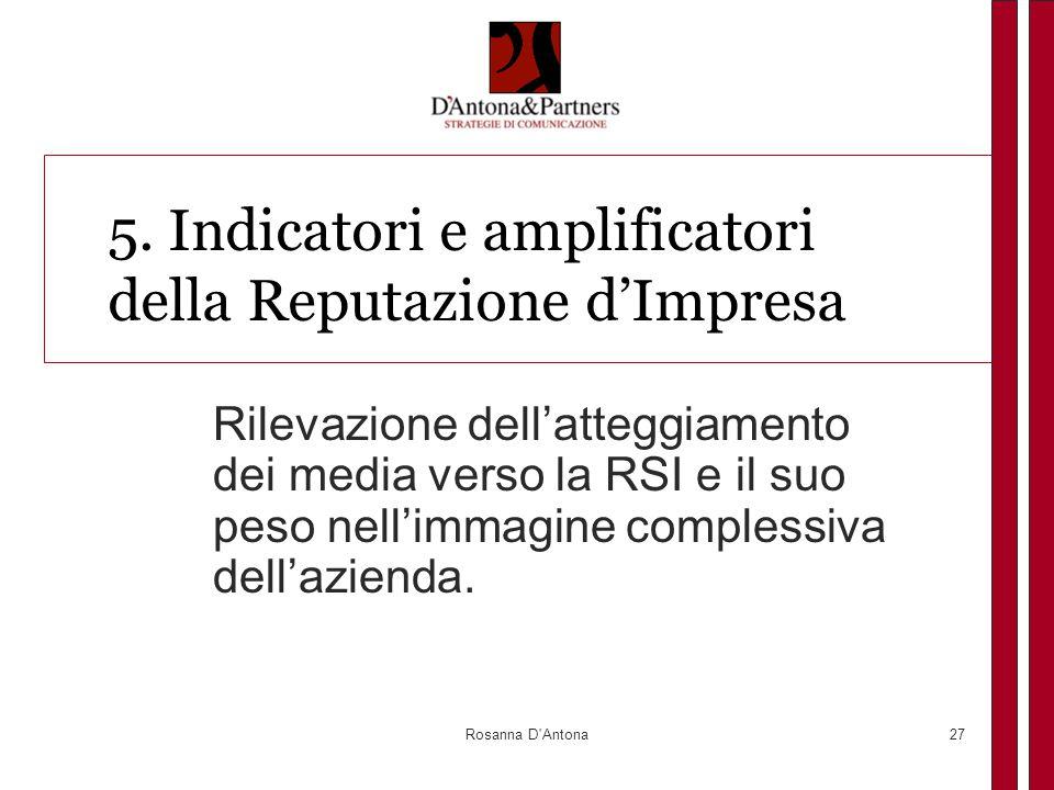Rosanna D'Antona27 5. Indicatori e amplificatori della Reputazione d'Impresa Rilevazione dell'atteggiamento dei media verso la RSI e il suo peso nell'