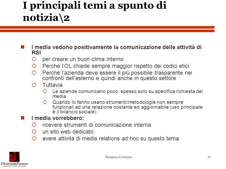 Rosanna D'Antona31 I principali temi a spunto di notizia\2 I media vedono positivamente la comunicazione delle attività di RSI  per creare un buon cl