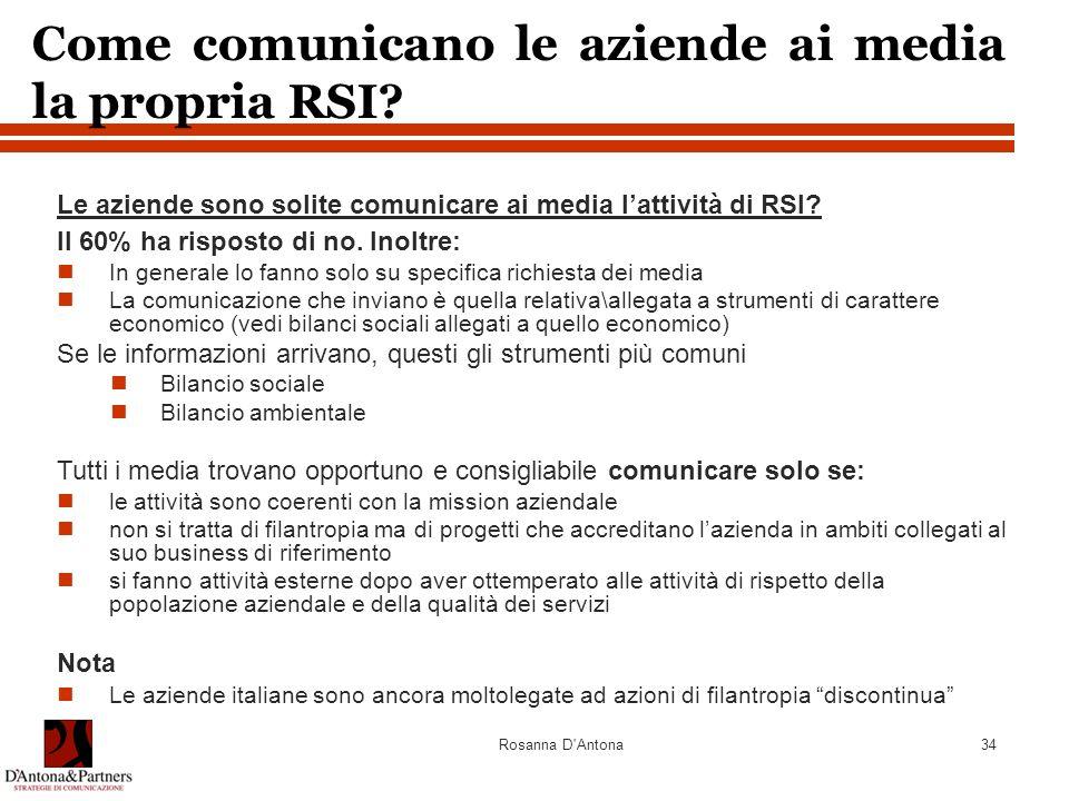 Rosanna D'Antona34 Come comunicano le aziende ai media la propria RSI? Le aziende sono solite comunicare ai media l'attività di RSI? Il 60% ha rispost
