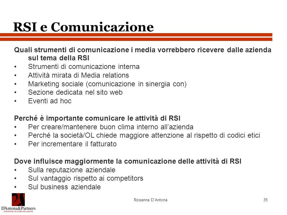 Rosanna D'Antona35 RSI e Comunicazione Quali strumenti di comunicazione i media vorrebbero ricevere dalle azienda sul tema della RSI Strumenti di comu