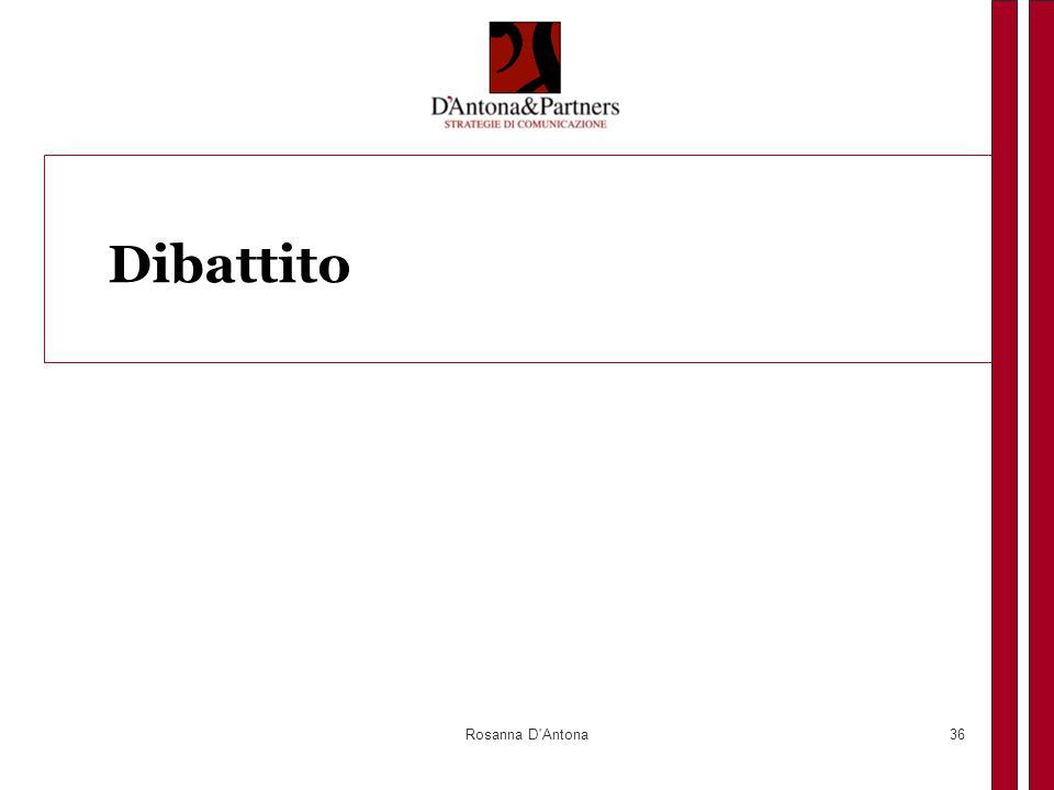 Rosanna D'Antona36 Dibattito