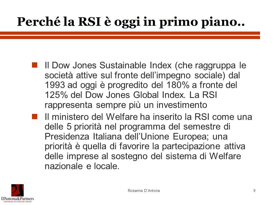 Rosanna D'Antona9 Perché la RSI è oggi in primo piano.. Il Dow Jones Sustainable Index (che raggruppa le società attive sul fronte dell'impegno social