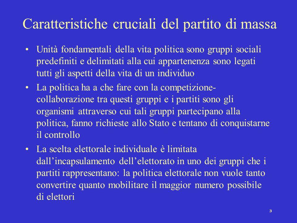 2 2 critiche alla letteratura sui partiti politici Tendenza a considerare il modello di partito di massa come lo standard: lo sviluppo dei partiti nel
