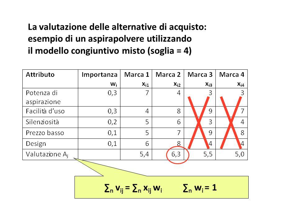La valutazione delle alternative di acquisto: esempio di un aspirapolvere utilizzando il modello congiuntivo misto (soglia = 4) ∑ n v ij = ∑ n x ij w i ∑ n w i = 1