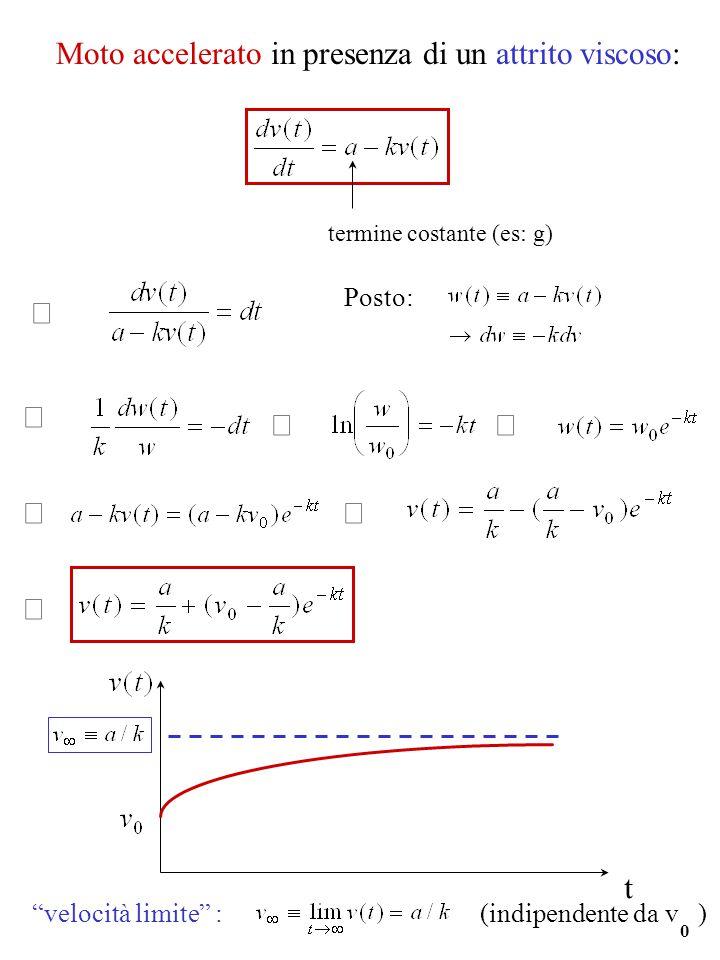 """termine costante (es: g)   Posto:    t """"velocità limite"""" :(indipendente da v ) 0 Moto accelerato in presenza di un attrito viscoso:"""