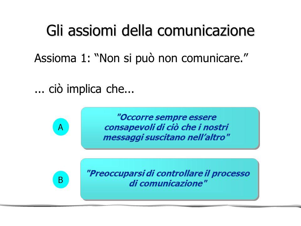 Occorre sempre essere consapevoli di ciò che i nostri messaggi suscitano nell'altro Preoccuparsi di controllare il processo di comunicazione B A Gli assiomi della comunicazione Assioma 1: Non si può non comunicare. ...