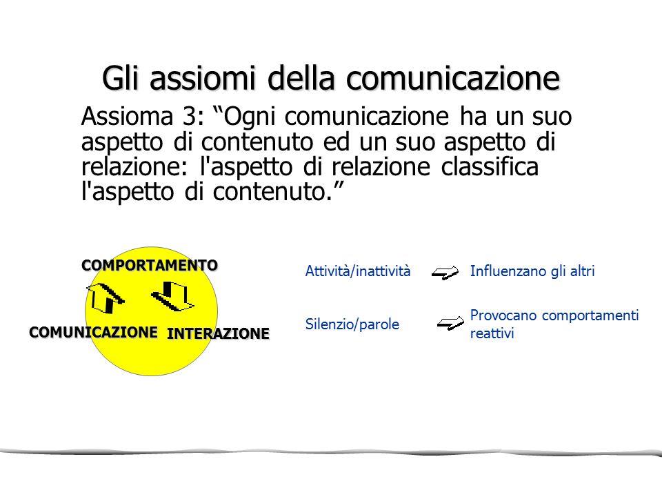 """Gli assiomi della comunicazione Assioma 3: """"Ogni comunicazione ha un suo aspetto di contenuto ed un suo aspetto di relazione: l'aspetto di relazione c"""