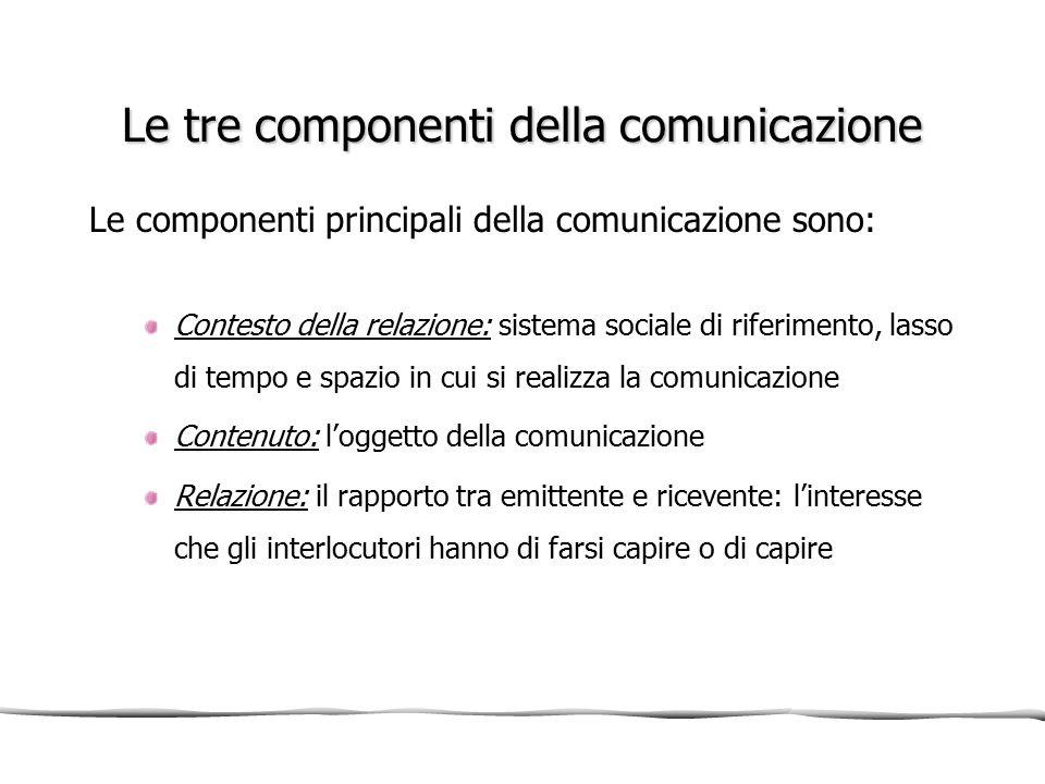 Le tre componenti della comunicazione Le componenti principali della comunicazione sono: Contesto della relazione: sistema sociale di riferimento, las