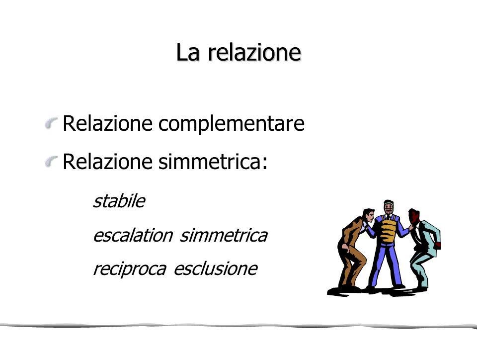 La relazione Relazione complementare Relazione simmetrica: stabile escalation simmetrica reciproca esclusione