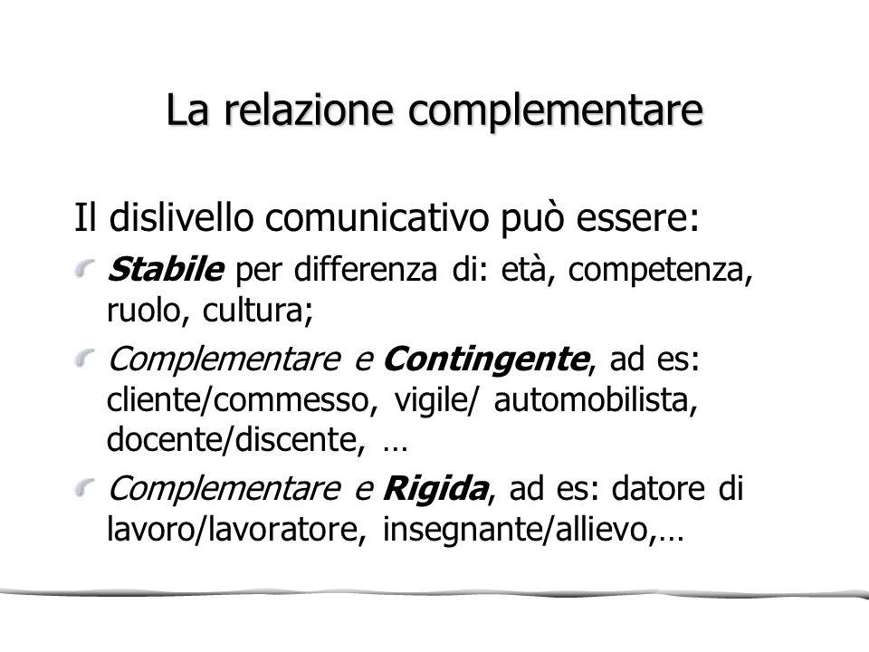 La relazione complementare Il dislivello comunicativo può essere: Stabile per differenza di: età, competenza, ruolo, cultura; Complementare e Continge