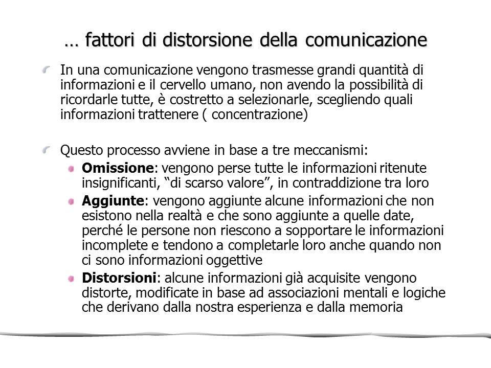 … fattori di distorsione della comunicazione In una comunicazione vengono trasmesse grandi quantità di informazioni e il cervello umano, non avendo la