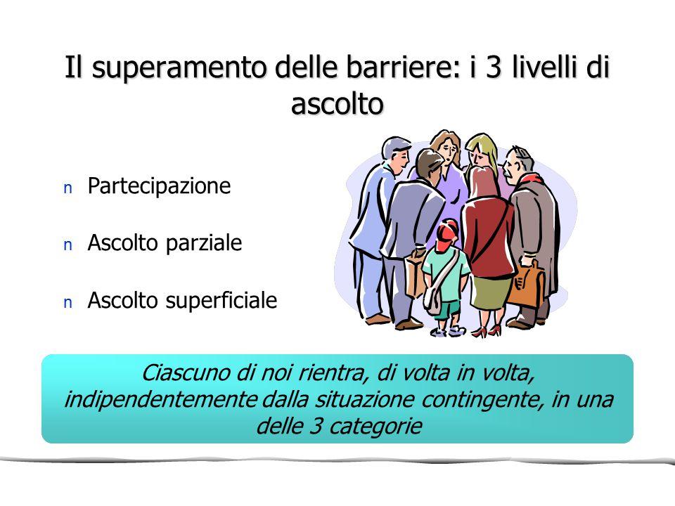 Il superamento delle barriere: i 3 livelli di ascolto n Partecipazione n Ascolto parziale n Ascolto superficiale Ciascuno di noi rientra, di volta in