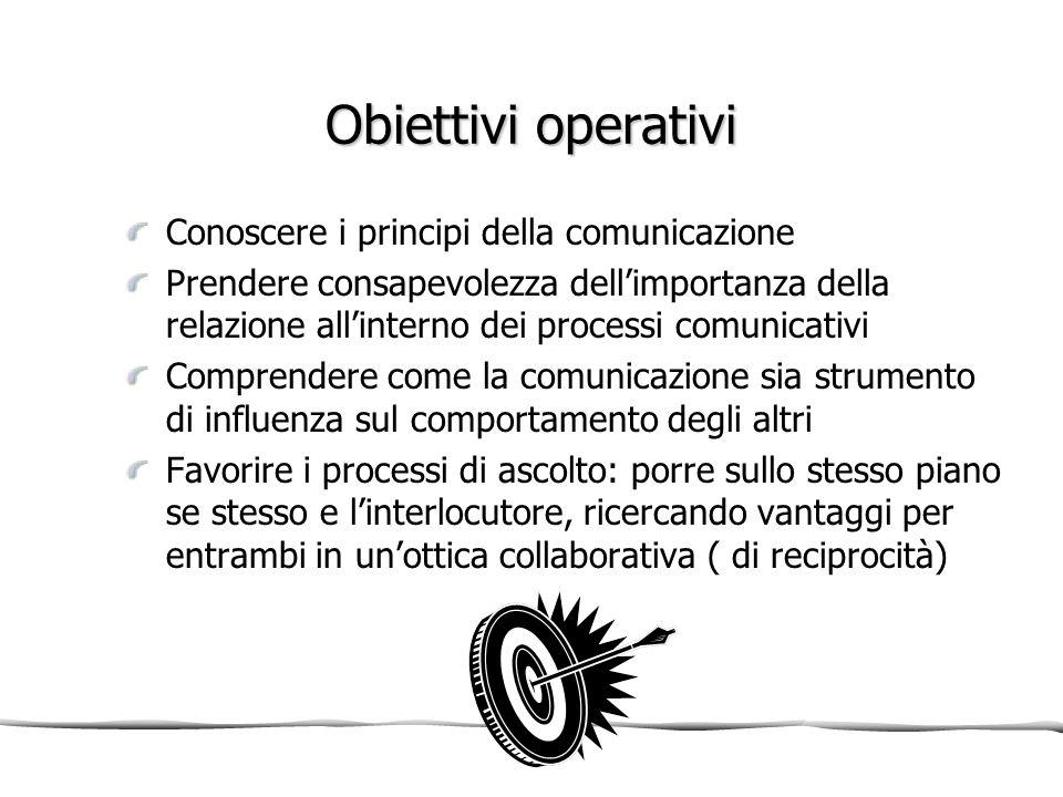 Obiettivi operativi Conoscere i principi della comunicazione Prendere consapevolezza dell'importanza della relazione all'interno dei processi comunica