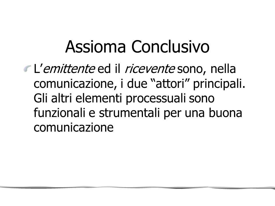 """Assioma Conclusivo L'emittente ed il ricevente sono, nella comunicazione, i due """"attori"""" principali. Gli altri elementi processuali sono funzionali e"""