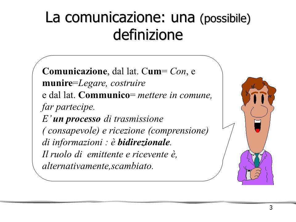 Le tre componenti della comunicazione Le componenti principali della comunicazione sono: Contesto della relazione: sistema sociale di riferimento, lasso di tempo e spazio in cui si realizza la comunicazione Contenuto: l'oggetto della comunicazione Relazione: il rapporto tra emittente e ricevente: l'interesse che gli interlocutori hanno di farsi capire o di capire