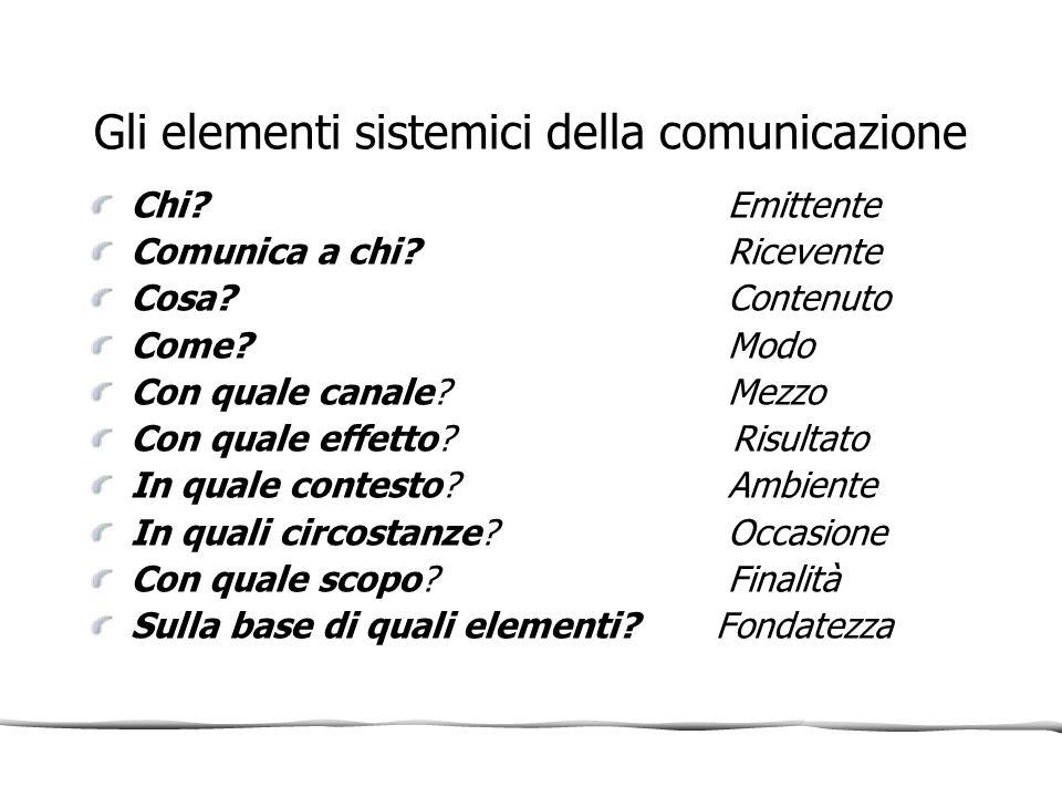 Gli elementi sistemici della comunicazione Chi?Emittente Comunica a chi? Ricevente Cosa?Contenuto Come? Modo Con quale canale? Mezzo Con quale effetto
