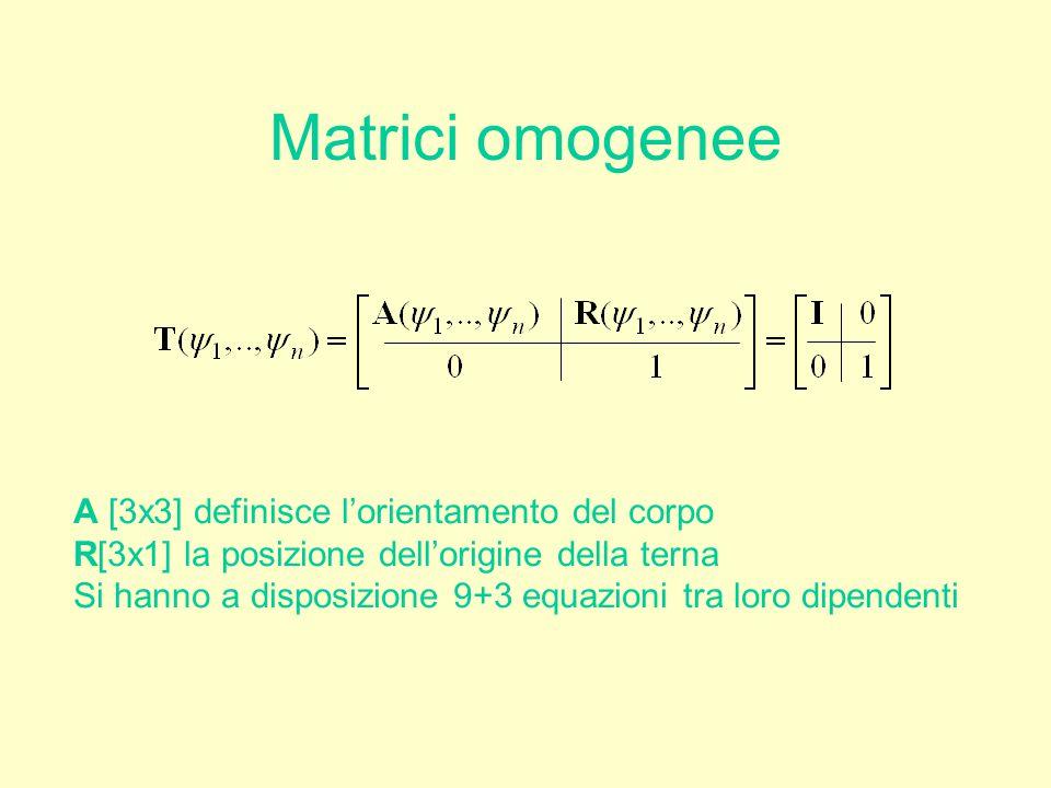 Matrici omogenee A [3x3] definisce l'orientamento del corpo R[3x1] la posizione dell'origine della terna Si hanno a disposizione 9+3 equazioni tra lor