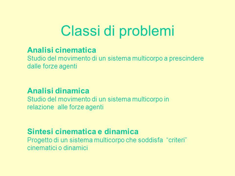 Classi di problemi Analisi cinematica Studio del movimento di un sistema multicorpo a prescindere dalle forze agenti Analisi dinamica Studio del movim