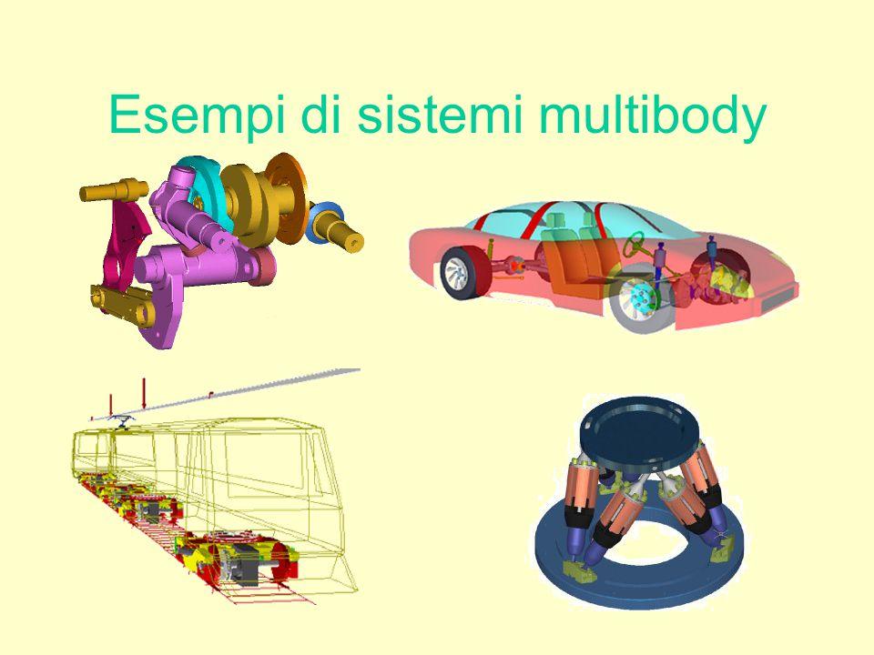 Esempi di sistemi multibody