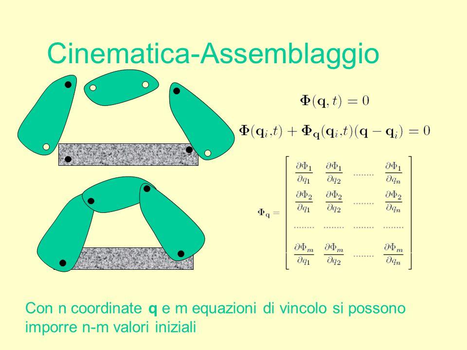 Cinematica-Assemblaggio Con n coordinate q e m equazioni di vincolo si possono imporre n-m valori iniziali