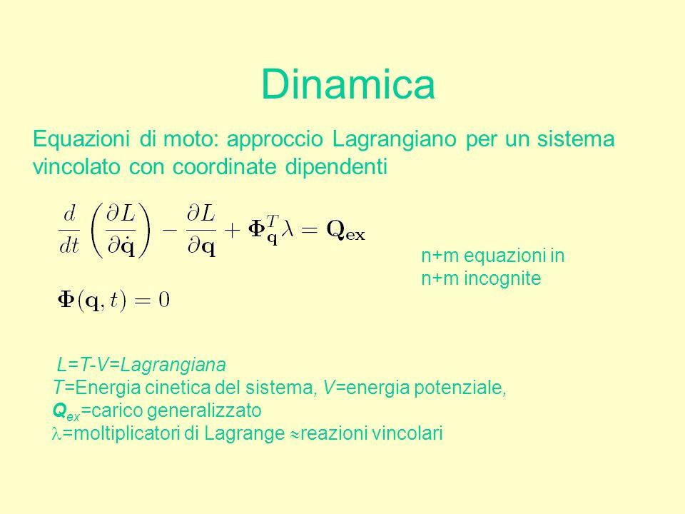 Dinamica L=T-V=Lagrangiana T=Energia cinetica del sistema, V=energia potenziale, Q ex =carico generalizzato =moltiplicatori di Lagrange  reazioni vin