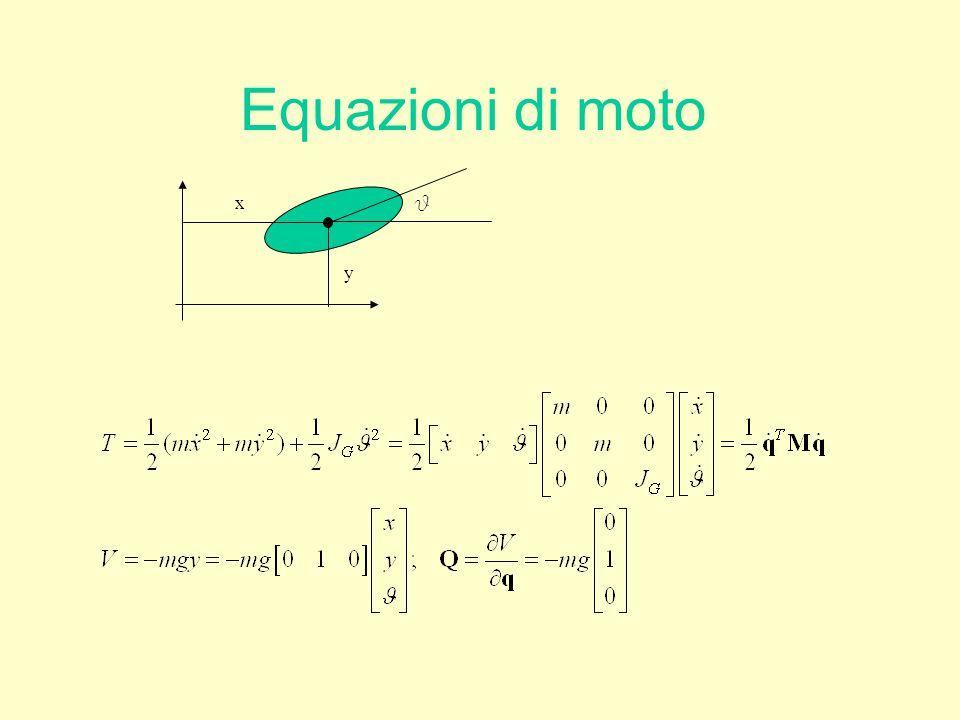 Equazioni di moto y x q
