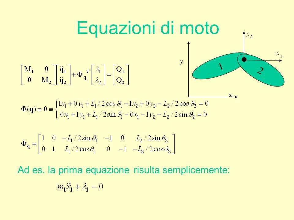 1 2 x y Ad es. la prima equazione risulta semplicemente: l1l1 l2l2